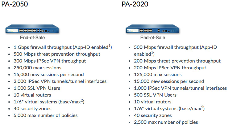 Palo Alto Networks | Upgrade Older Models